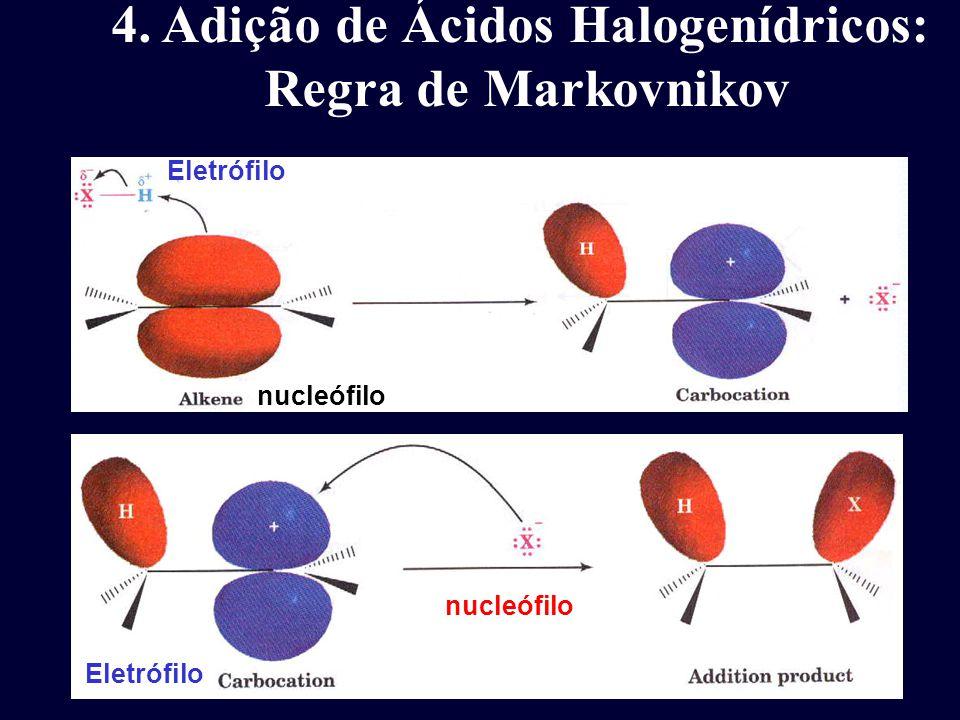 4. Adição de Ácidos Halogenídricos: Regra de Markovnikov Eletrófilo nucleófilo Eletrófilo nucleófilo