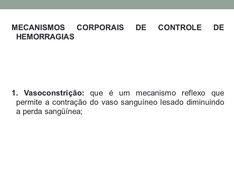 MECANISMOS CORPORAIS DE CONTROLE DE HEMORRAGIAS 2.