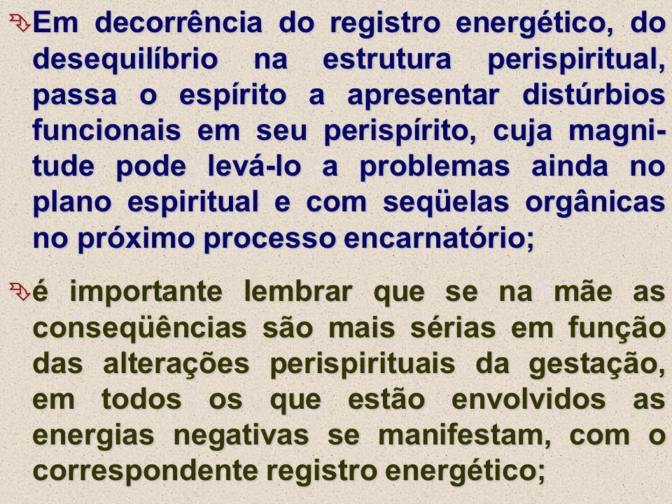  Em decorrência do registro energético, do desequilíbrio na estrutura perispiritual, passa o espírito a apresentar distúrbios funcionais em seu peris