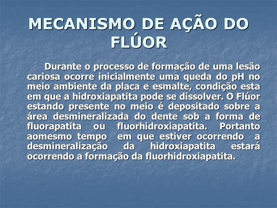MECANISMO DE AÇÃO DO FLÚOR Durante o processo de formação de uma lesão cariosa ocorre inicialmente uma queda do pH no meio ambiente da placa e esmalte