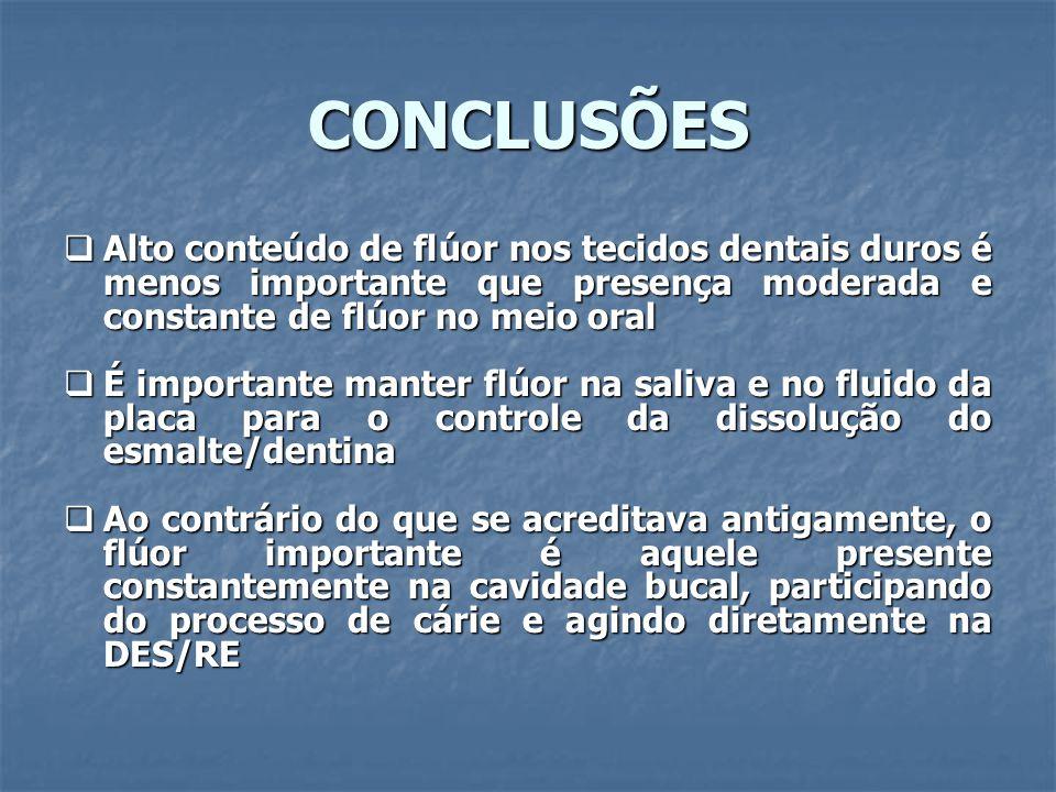 CONCLUSÕES  Alto conteúdo de flúor nos tecidos dentais duros é menos importante que presença moderada e constante de flúor no meio oral  É important