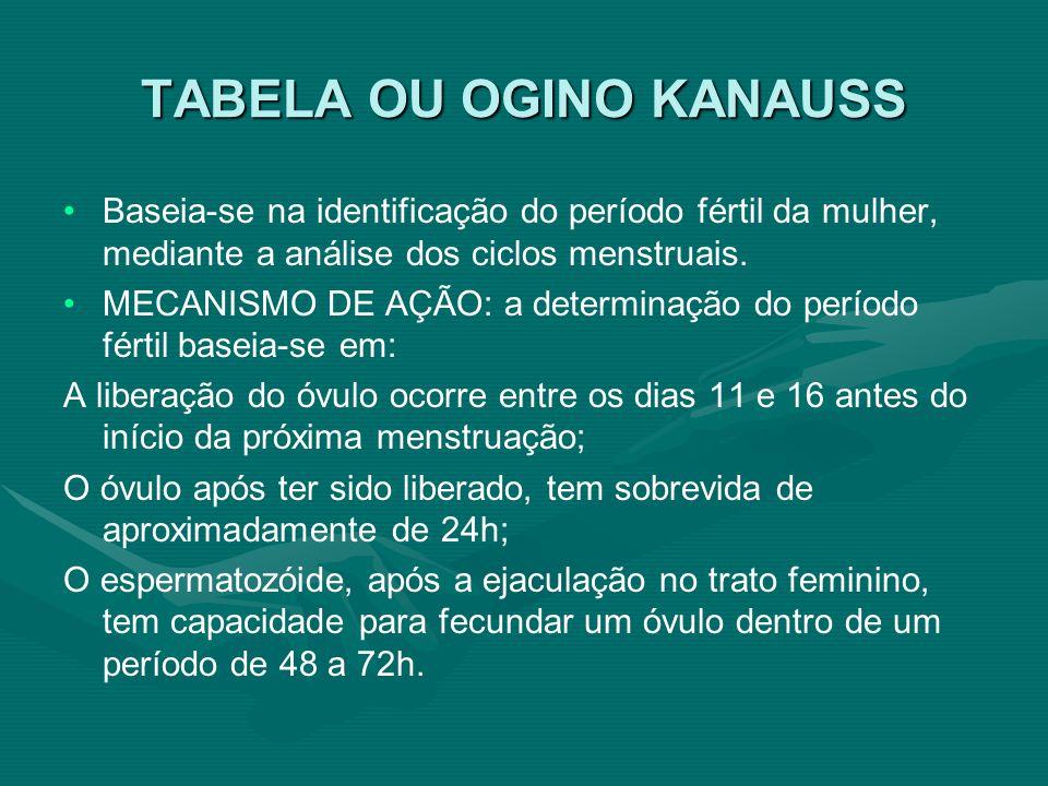 TABELA OU OGINO KANAUSS Baseia-se na identificação do período fértil da mulher, mediante a análise dos ciclos menstruais. MECANISMO DE AÇÃO: a determi