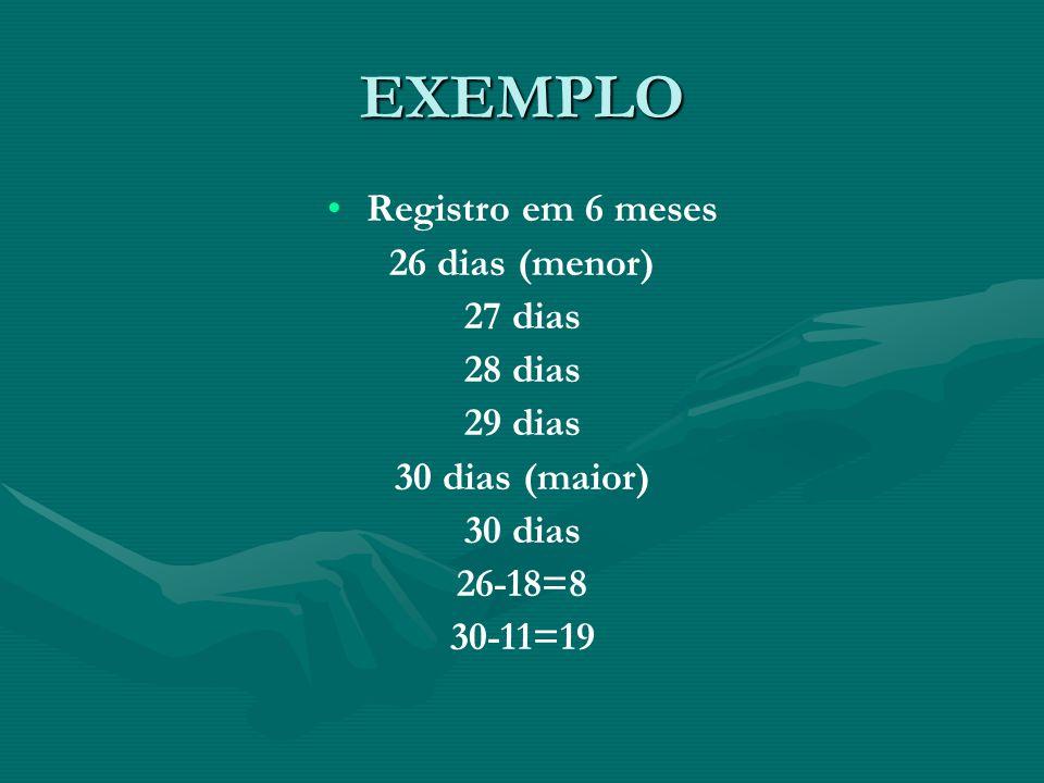 EXEMPLO Registro em 6 meses 26 dias (menor) 27 dias 28 dias 29 dias 30 dias (maior) 30 dias 26-18=8 30-11=19