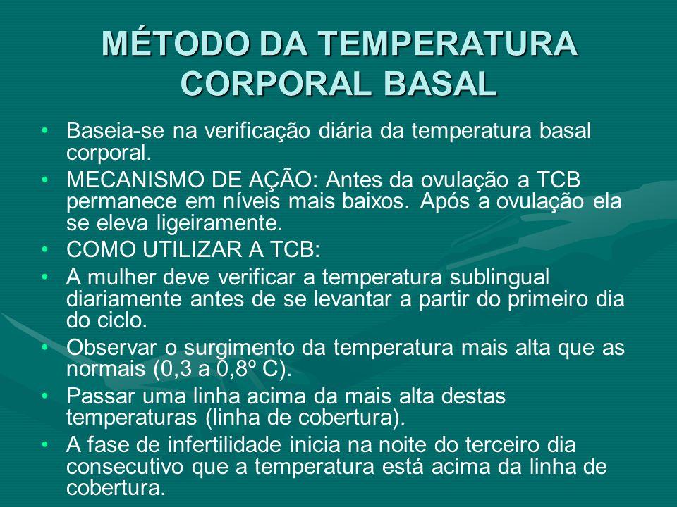 MÉTODO DA TEMPERATURA CORPORAL BASAL Baseia-se na verificação diária da temperatura basal corporal. MECANISMO DE AÇÃO: Antes da ovulação a TCB permane