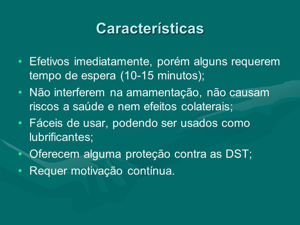 Características Efetivos imediatamente, porém alguns requerem tempo de espera (10-15 minutos); Não interferem na amamentação, não causam riscos a saúd