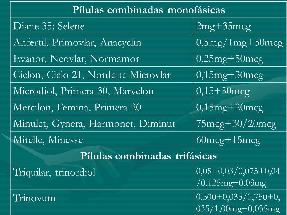 Pílulas combinadas monofásicas Diane 35; Selene2mg+35mcg Anfertil, Primovlar, Anacyclin0,5mg/1mg+50mcg Evanor, Neovlar, Normamor0,25mg+50mcg Ciclon, C