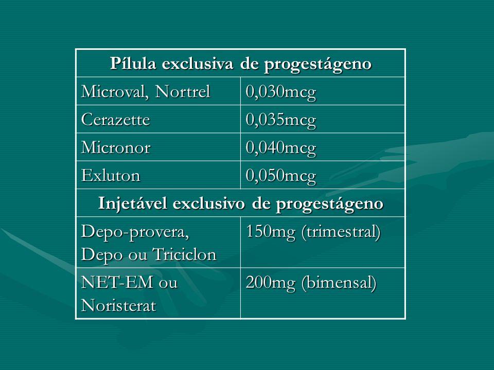 Pílula exclusiva de progestágeno Microval, Nortrel 0,030mcg Cerazette0,035mcg Micronor0,040mcg Exluton0,050mcg Injetável exclusivo de progestágeno Dep