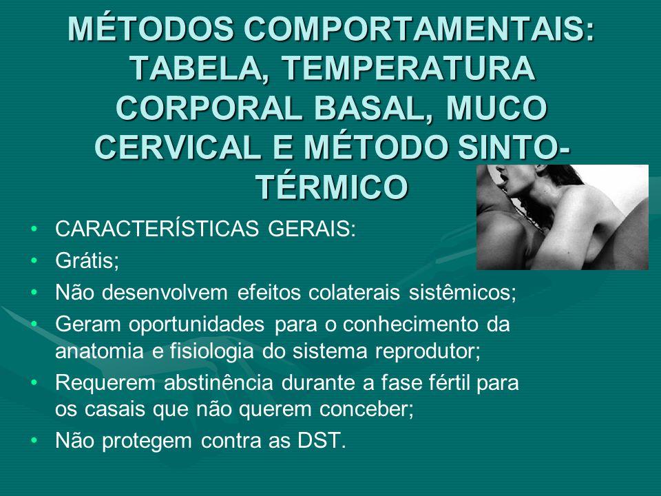 HORMONAIS EXCLUSIVOS DE PROGESTÁGENO (HEP) TIPOS As pílulas exclusivas de progestágeno são apresentadas em cartelas de 35 comprimidos.