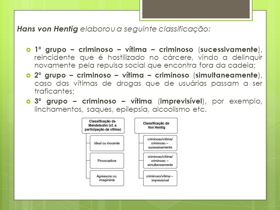Hans von Hentig elaborou a seguinte classificação:  1º grupo – criminoso – vítima – criminoso ( sucessivamente ), reincidente que é hostilizado no cá