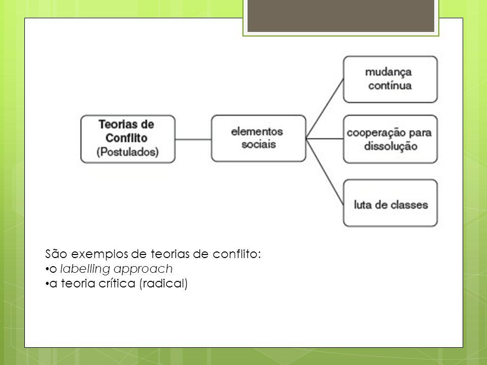 São exemplos de teorias de conflito: o labelling approach a teoria crítica (radical)