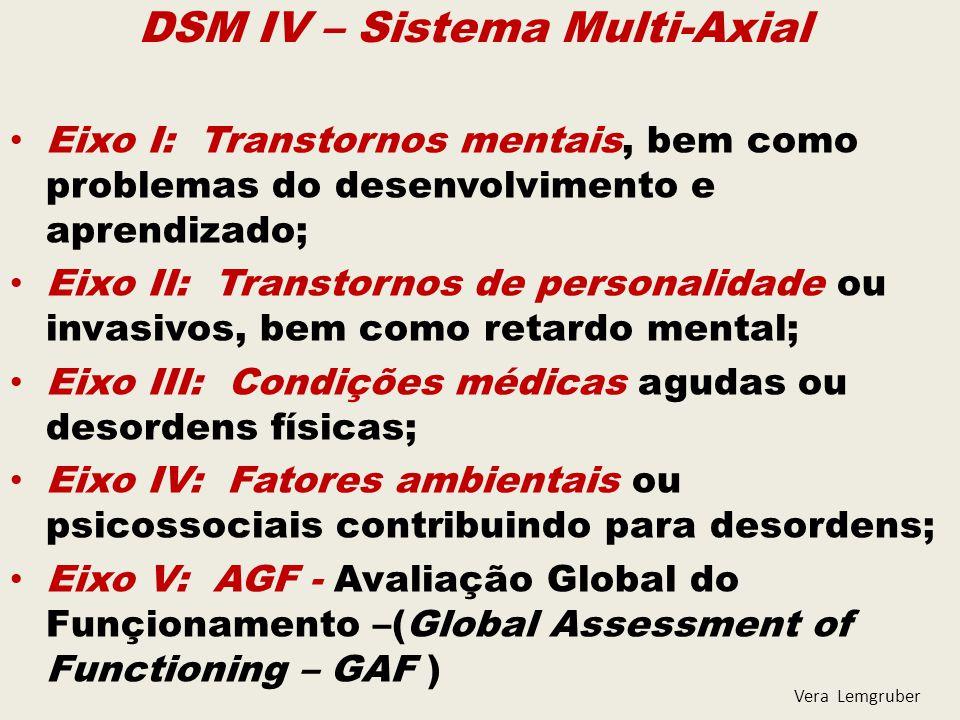 DSM IV - Eixo V - Escala AGF  Independente do diagnóstico nosológico e/ou psicodinâmico a escala permite uma avaliação empírica, em termos globais.