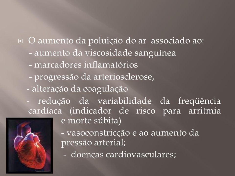  O aumento da poluição do ar associado ao: - aumento da viscosidade sanguínea - marcadores inflamatórios - progressão da arteriosclerose, - alteração