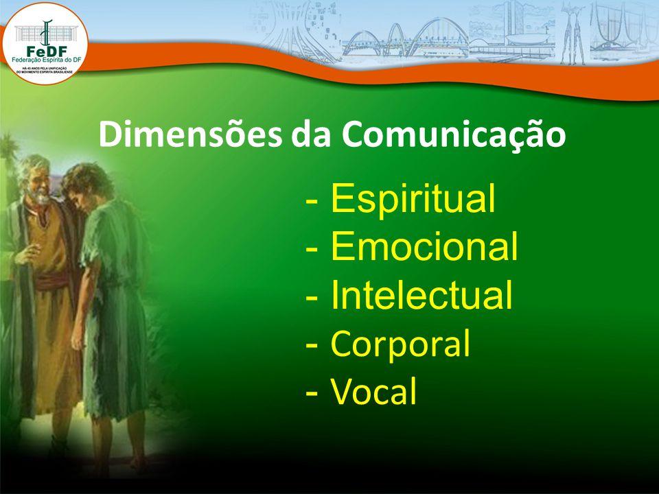 Dimensões da Comunicação - Espiritual - Emocional - Intelectual - Corporal - Vocal