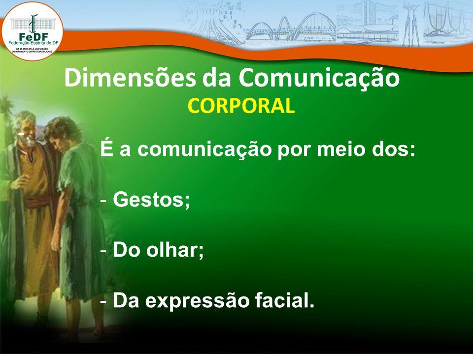 Dimensões da Comunicação CORPORAL -.