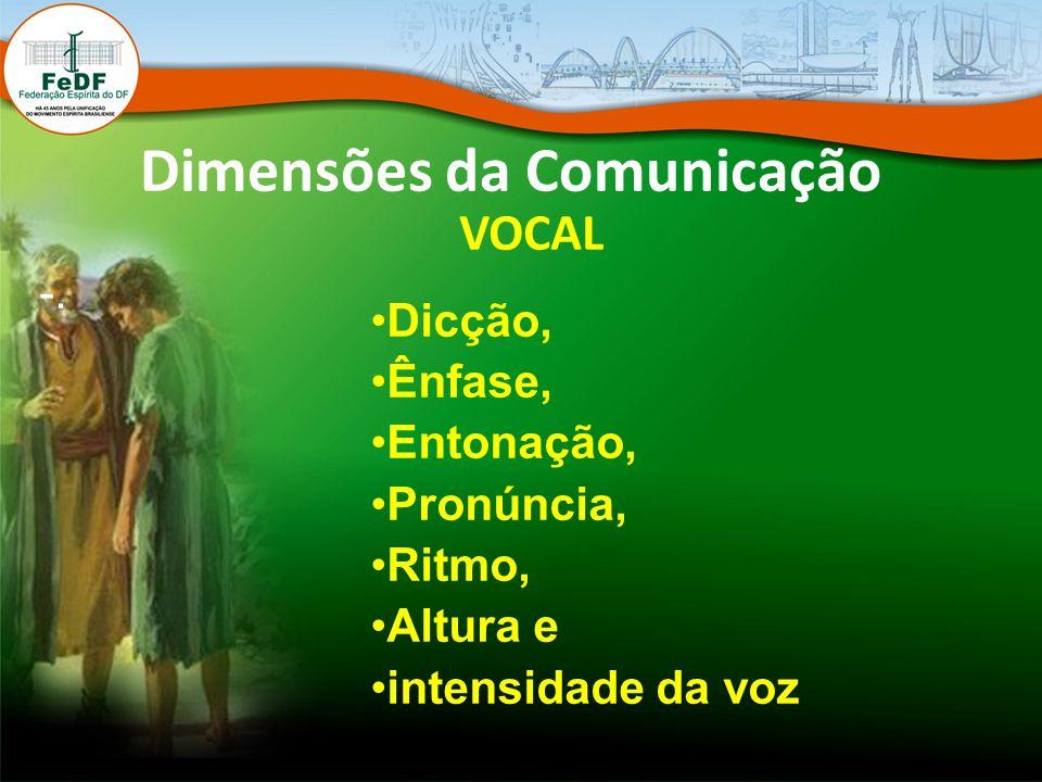 Dimensões da Comunicação VOCAL -.