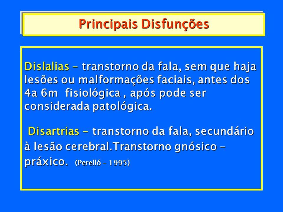 Principais Disfunções  Disfemia - Gagueira Pode aparecer durante o desenvolvimento da fala, sendo episódica em situações de insegurança, cansaço, de