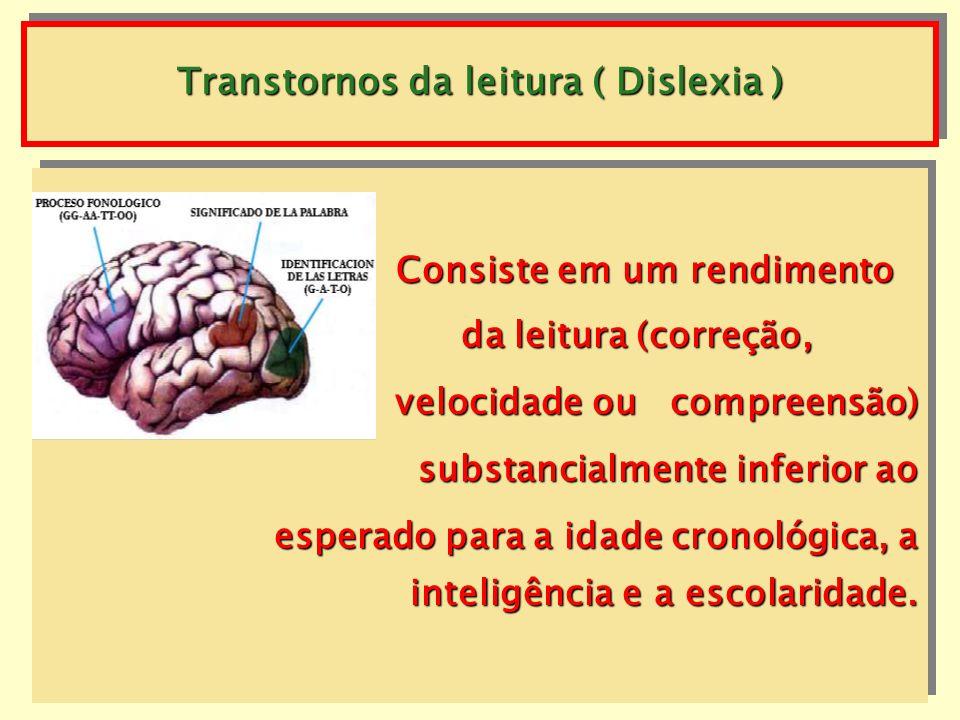 Definição DIS – distúrbio LEXIA - (latim) leitura; DIS – distúrbio LEXIA - (latim) leitura; (grego) linguagem (grego) linguagem DISLEXIA - dificuldade