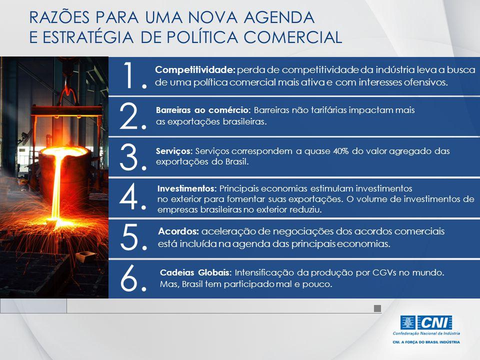 Barreiras ao comércio: Barreiras não tarifárias impactam mais as exportações brasileiras. 2. Serviços: Serviços correspondem a quase 40% do valor agre