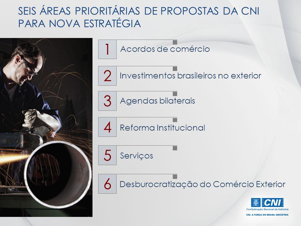 SEIS ÁREAS PRIORITÁRIAS DE PROPOSTAS DA CNI PARA NOVA ESTRATÉGIA Acordos de comércio 1 Investimentos brasileiros no exterior 2 Agendas bilaterais 3 Re