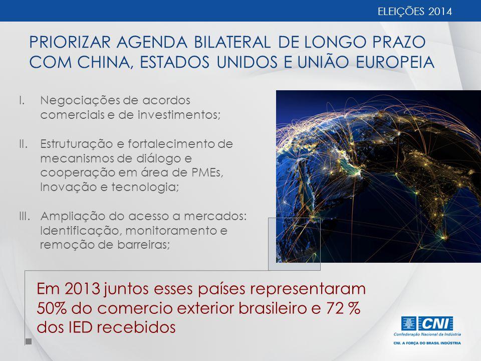 PRIORIZAR AGENDA BILATERAL DE LONGO PRAZO COM CHINA, ESTADOS UNIDOS E UNIÃO EUROPEIA Em 2013 juntos esses países representaram 50% do comercio exterio