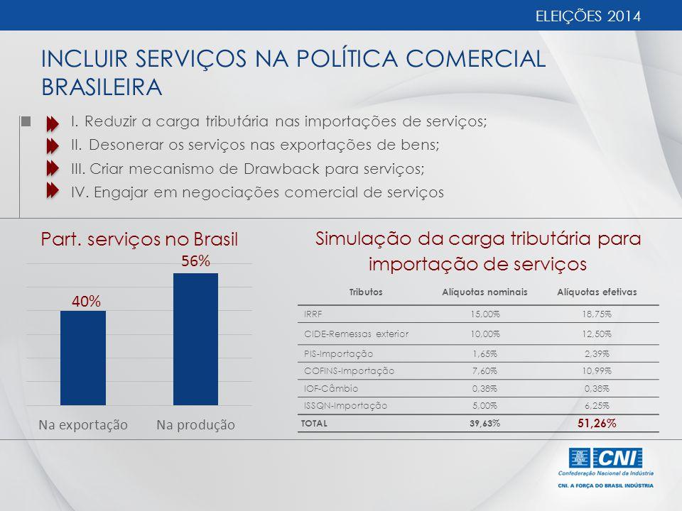 INCLUIR SERVIÇOS NA POLÍTICA COMERCIAL BRASILEIRA I.Reduzir a carga tributária nas importações de serviços; II. Desonerar os serviços nas exportações