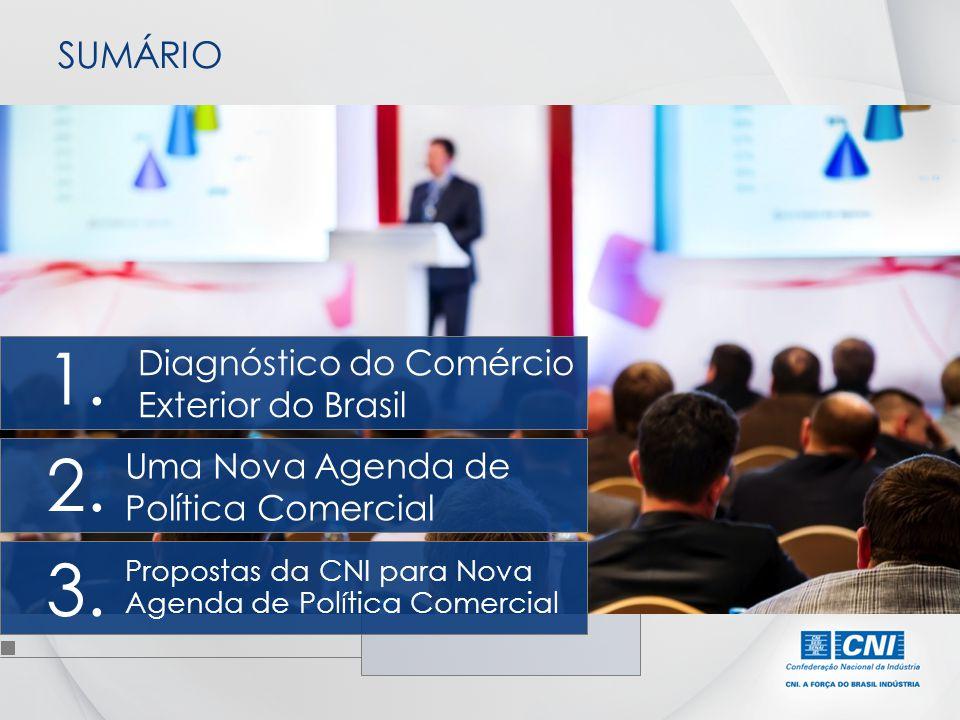 SUMÁRIO Uma Nova Agenda de Política Comercial 2. Propostas da CNI para Nova Agenda de Política Comercial 3. Diagnóstico do Comércio Exterior do Brasil