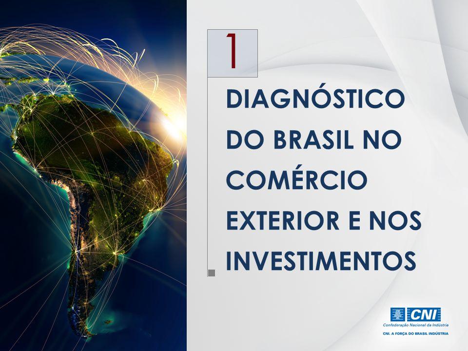 DIAGNÓSTICO DO COMÉRCIO EXTERIOR DO BRASIL mas apenas o 22º maior em exportações totais e 29º maior em exportações de manufaturas.