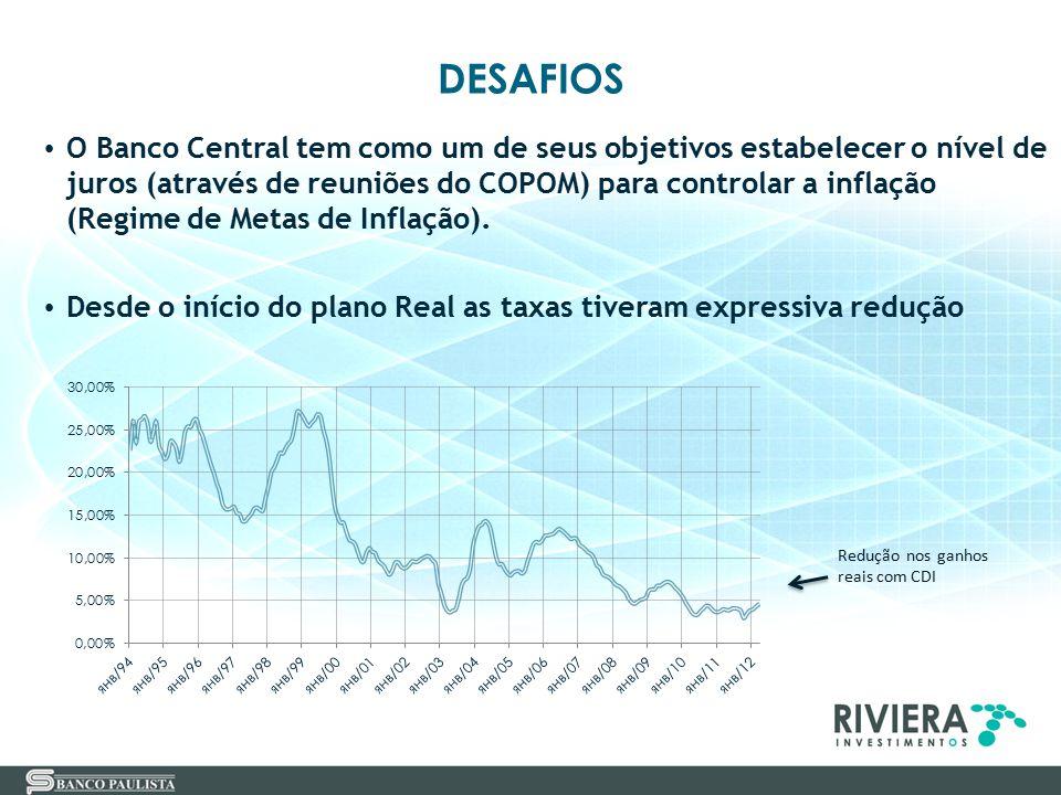 DESAFIOS O Banco Central tem como um de seus objetivos estabelecer o nível de juros (através de reuniões do COPOM) para controlar a inflação (Regime d