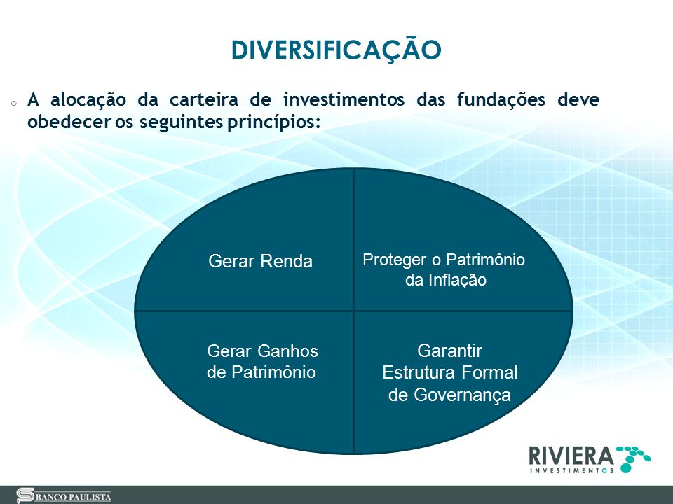 DIVERSIFICAÇÃO o A alocação da carteira de investimentos das fundações deve obedecer os seguintes princípios: Gerar Renda Proteger o Patrimônio da Inf