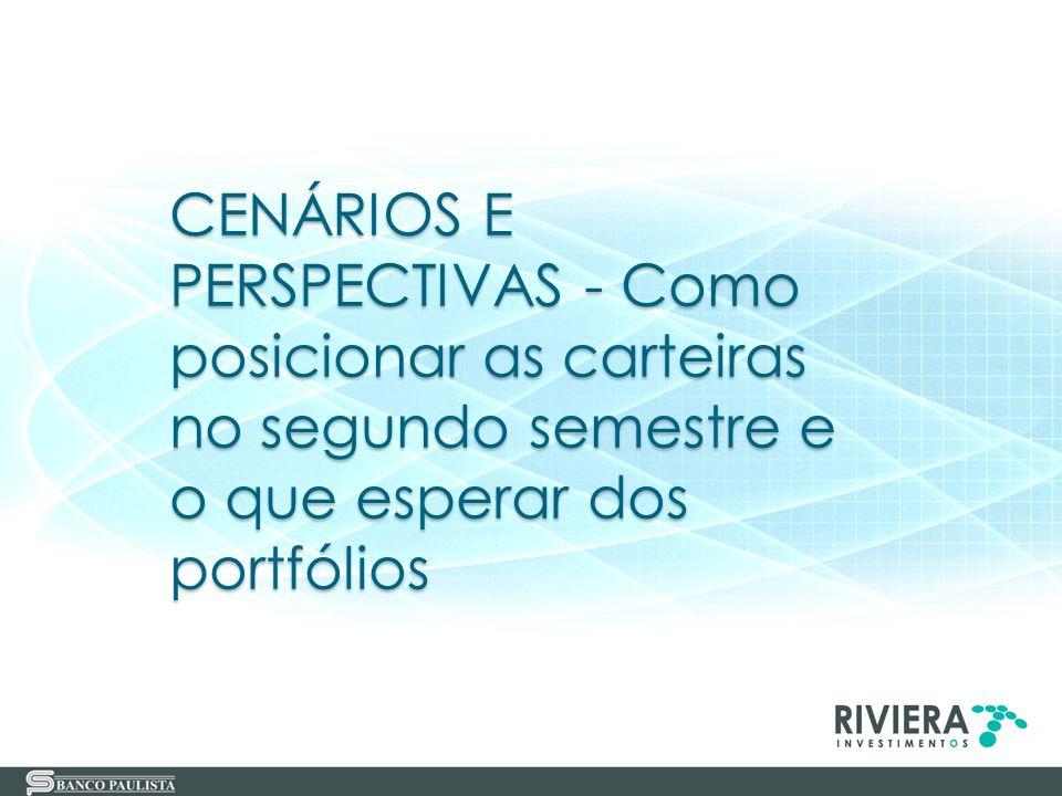 Agenda 1 – CENÁRIO 2 - DESAFIOS DOS INVESTIDORES EM CENÁRIO DE TAXAS DE JUROS DECLINANTES 3 - DIVERSIFICAÇÃO DE INVESTIMENTOS 4 - DISTRIBUIÇÃO ATUAL DE INVESTIMENTOS 5 - OPÇÕES DE INVESTIMENTOS 6 - RIVIERA INVESTIMENTOS