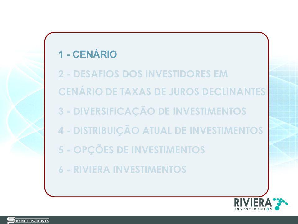 25 FIDC – Exemplo de Estrutura de Fundo OPÇÕES DE INVESTIMENTOS Operação de compra e venda de recebíveis Benchmarking: CDI e IPCA Lastro em cotas subordinadas Diversificação regional e setorial  Conceito Administração: Socopa Originarão e Consultoria especializada: FIDC XPTO Custodia : Banco Paulista Banco Cobrador : Banco do Brasil Rating FIDC: Standard & Poors Auditoria: KPMG
