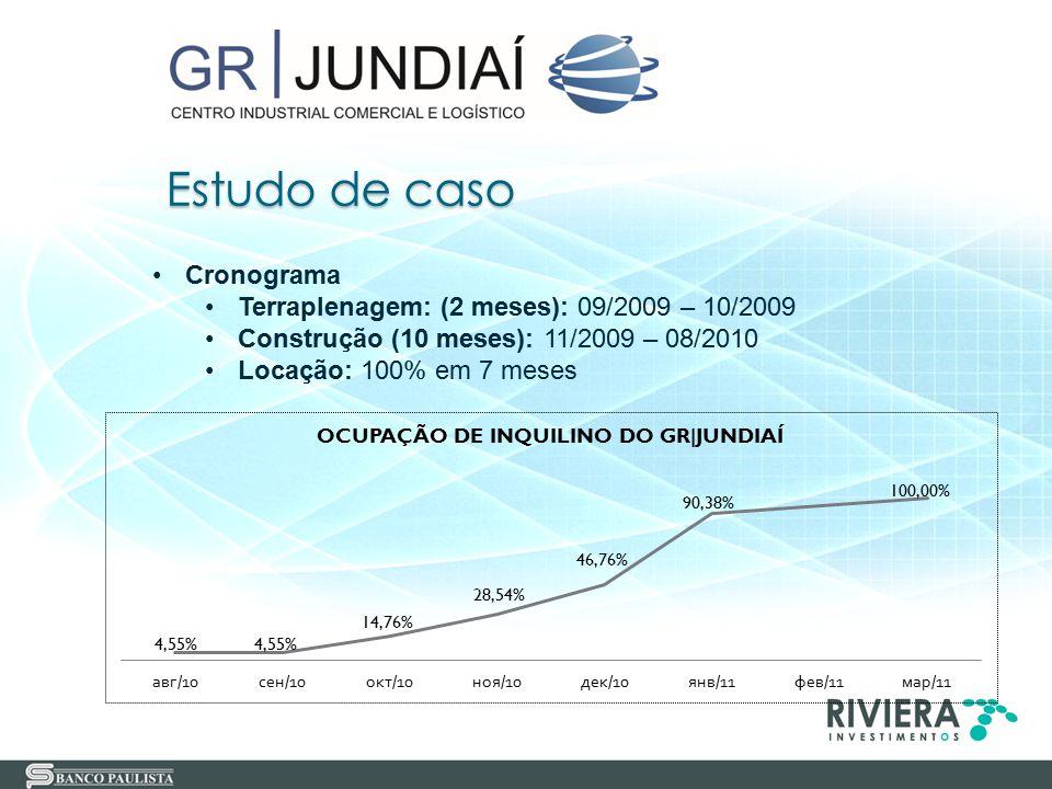 Cronograma Terraplenagem: (2 meses): 09/2009 – 10/2009 Construção (10 meses): 11/2009 – 08/2010 Locação: 100% em 7 meses Estudo de caso Estudo de caso