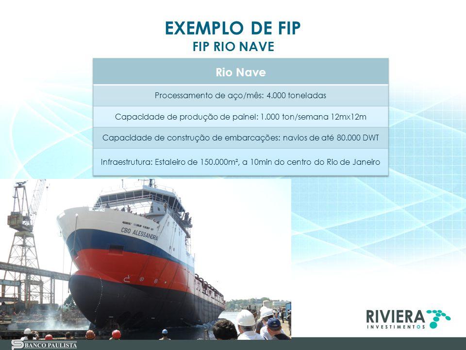 EXEMPLO DE FIP FIP RIO NAVE