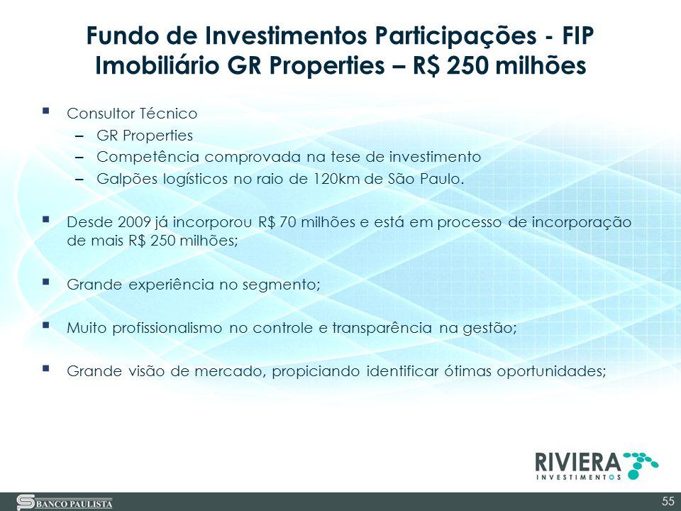 Fundo de Investimentos Participações - FIP Imobiliário GR Properties – R$ 250 milhões  Consultor Técnico – GR Properties – Competência comprovada na