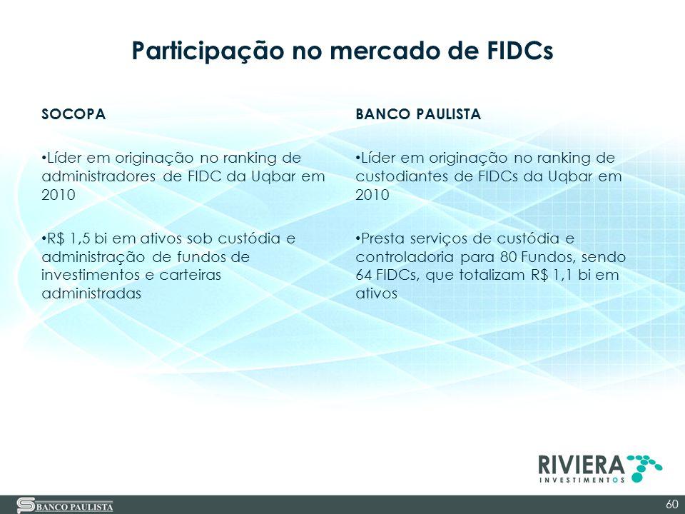 Participação no mercado de FIDCs SOCOPA Líder em originação no ranking de administradores de FIDC da Uqbar em 2010 R$ 1,5 bi em ativos sob custódia e