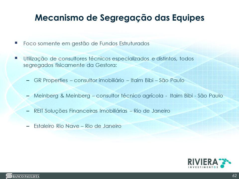 Mecanismo de Segregação das Equipes  Foco somente em gestão de Fundos Estruturados  Utilização de consultores técnicos especializados e distintos, t