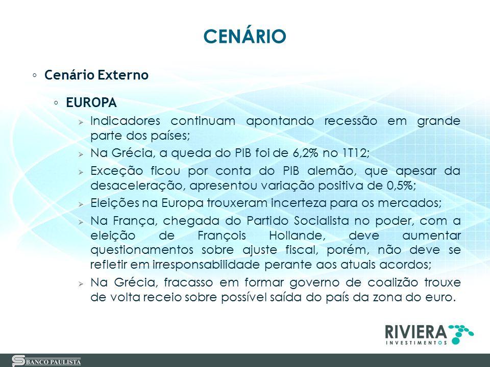 CENÁRIO ◦ Cenário Interno ◦ Brasil  Taxa de juros declinantes.