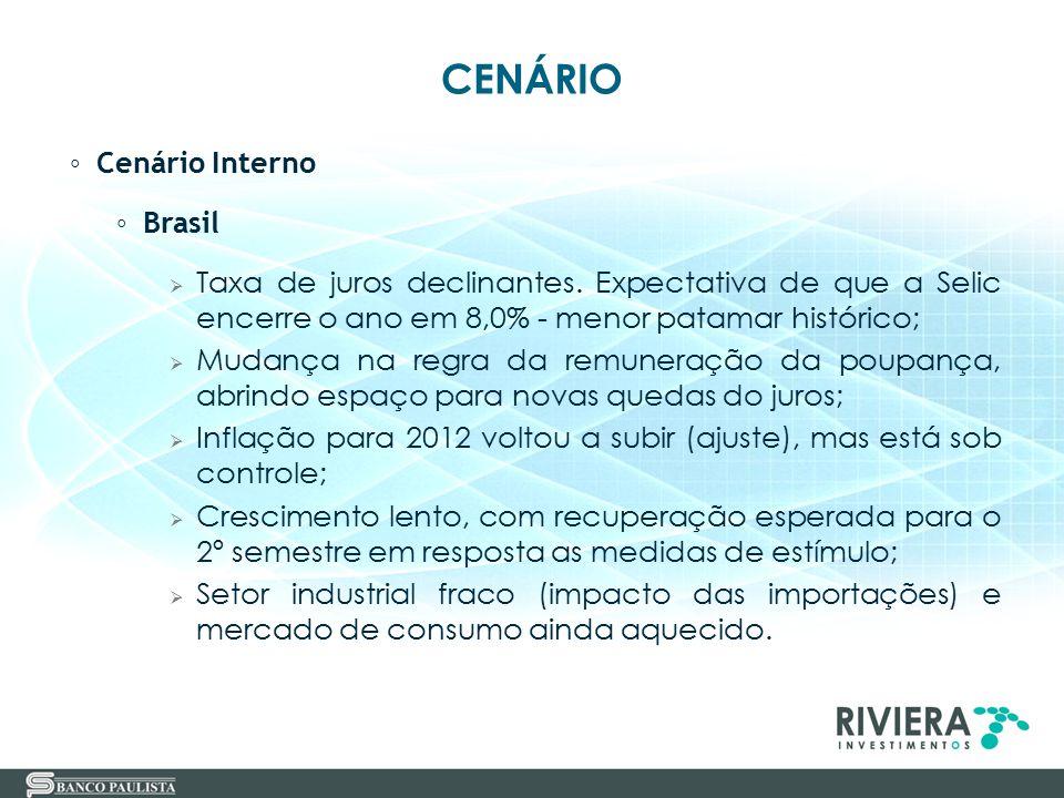 CENÁRIO ◦ Cenário Interno ◦ Brasil  Taxa de juros declinantes. Expectativa de que a Selic encerre o ano em 8,0% - menor patamar histórico;  Mudança