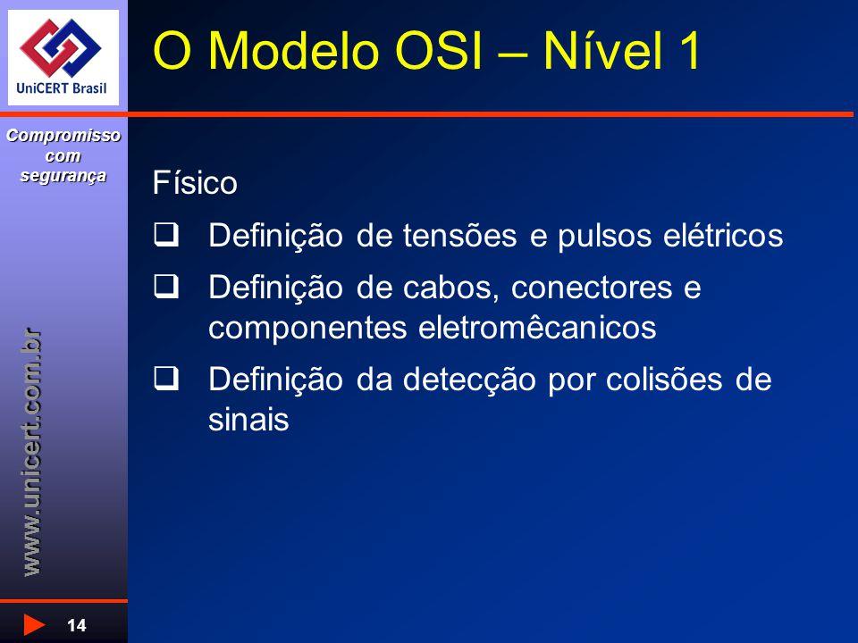 www.unicert.com.br Compromisso com segurança 14 O Modelo OSI – Nível 1 Físico  Definição de tensões e pulsos elétricos  Definição de cabos, conectores e componentes eletromêcanicos  Definição da detecção por colisões de sinais
