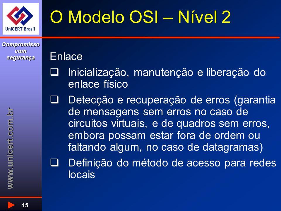 www.unicert.com.br Compromisso com segurança 15 O Modelo OSI – Nível 2 Enlace  Inicialização, manutenção e liberação do enlace físico  Detecção e re