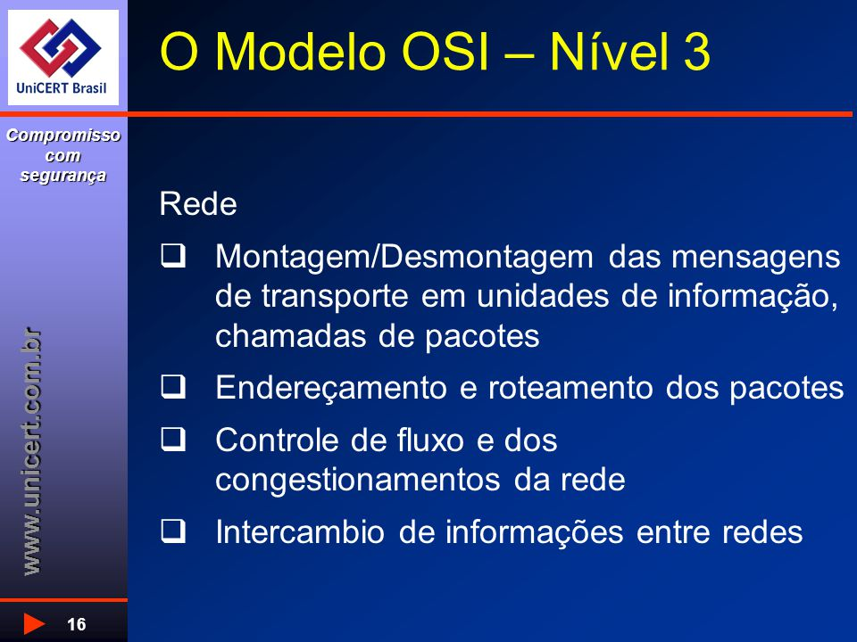 www.unicert.com.br Compromisso com segurança 16 O Modelo OSI – Nível 3 Rede  Montagem/Desmontagem das mensagens de transporte em unidades de informação, chamadas de pacotes  Endereçamento e roteamento dos pacotes  Controle de fluxo e dos congestionamentos da rede  Intercambio de informações entre redes