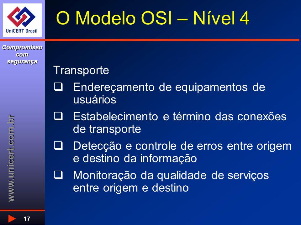 www.unicert.com.br Compromisso com segurança 17 Transporte  Endereçamento de equipamentos de usuários  Estabelecimento e término das conexões de tra
