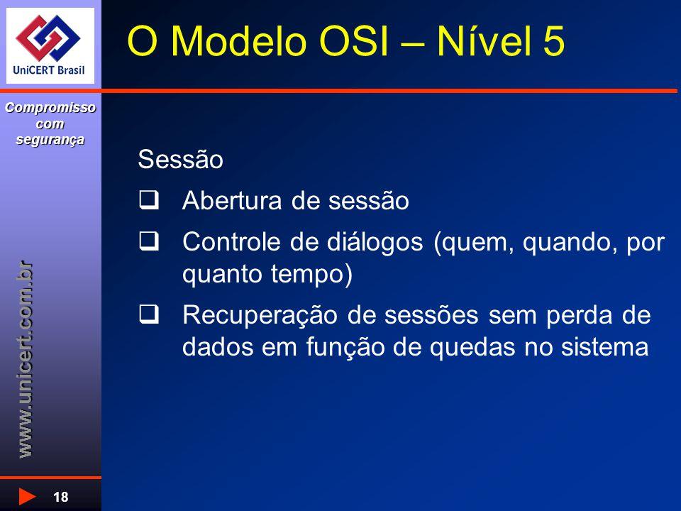 www.unicert.com.br Compromisso com segurança 18 Sessão  Abertura de sessão  Controle de diálogos (quem, quando, por quanto tempo)  Recuperação de sessões sem perda de dados em função de quedas no sistema O Modelo OSI – Nível 5