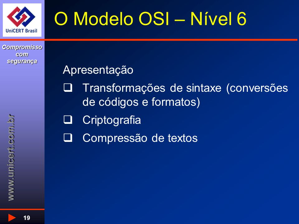 www.unicert.com.br Compromisso com segurança 19 Apresentação  Transformações de sintaxe (conversões de códigos e formatos)  Criptografia  Compressão de textos O Modelo OSI – Nível 6