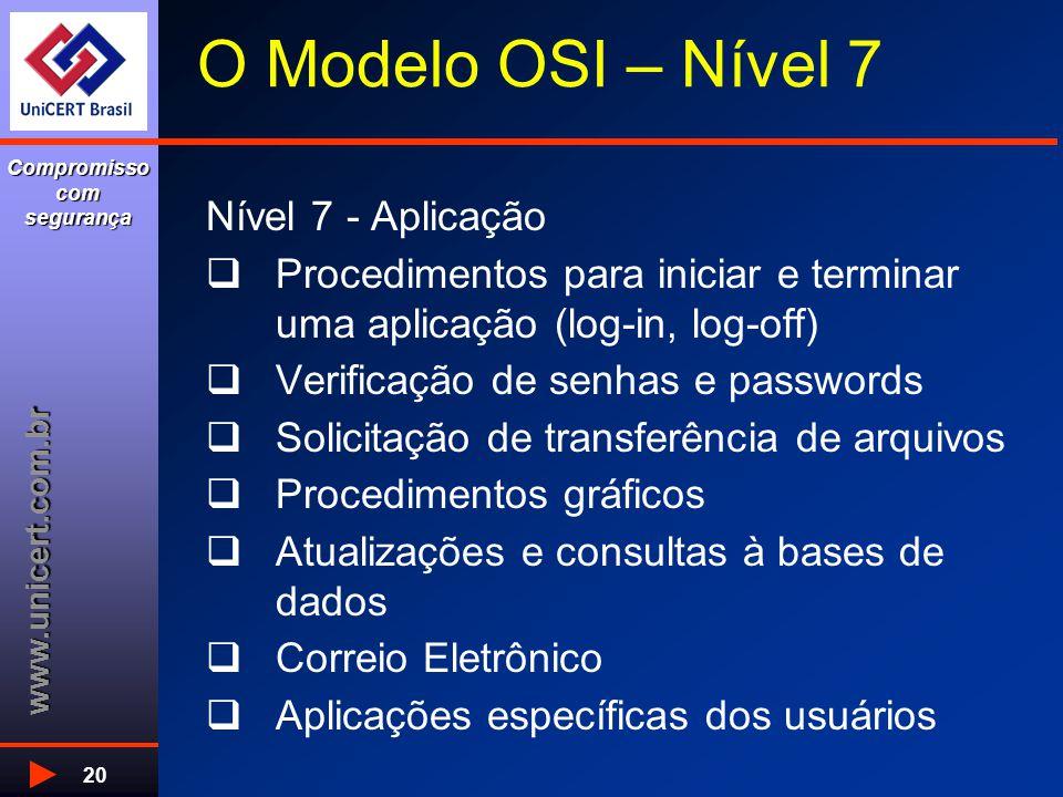 www.unicert.com.br Compromisso com segurança 20 Nível 7 - Aplicação  Procedimentos para iniciar e terminar uma aplicação (log-in, log-off)  Verificação de senhas e passwords  Solicitação de transferência de arquivos  Procedimentos gráficos  Atualizações e consultas à bases de dados  Correio Eletrônico  Aplicações específicas dos usuários O Modelo OSI – Nível 7