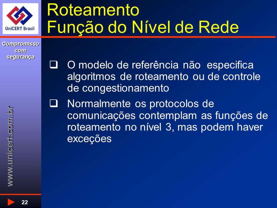 www.unicert.com.br Compromisso com segurança 22 Roteamento Função do Nível de Rede  O modelo de referência não especifica algoritmos de roteamento ou