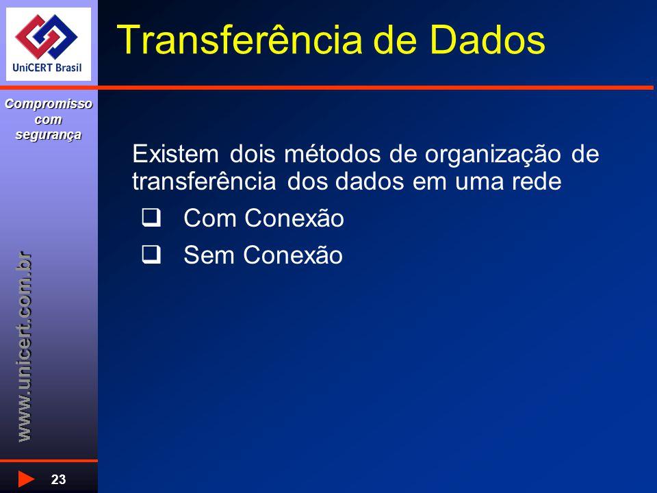 www.unicert.com.br Compromisso com segurança 23 Transferência de Dados Existem dois métodos de organização de transferência dos dados em uma rede  Com Conexão  Sem Conexão