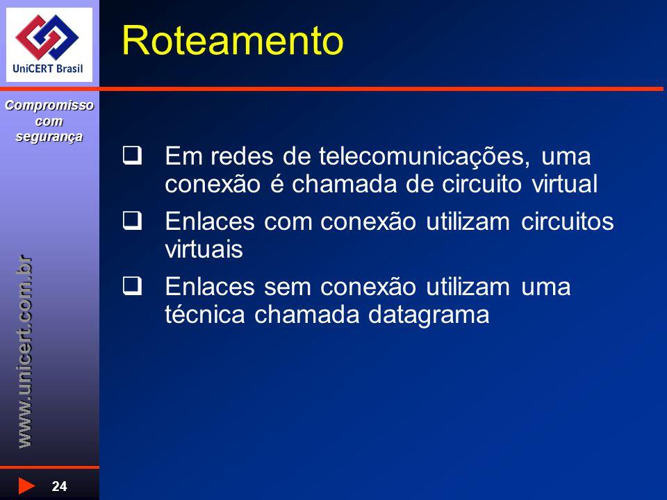 www.unicert.com.br Compromisso com segurança 24 Roteamento  Em redes de telecomunicações, uma conexão é chamada de circuito virtual  Enlaces com conexão utilizam circuitos virtuais  Enlaces sem conexão utilizam uma técnica chamada datagrama