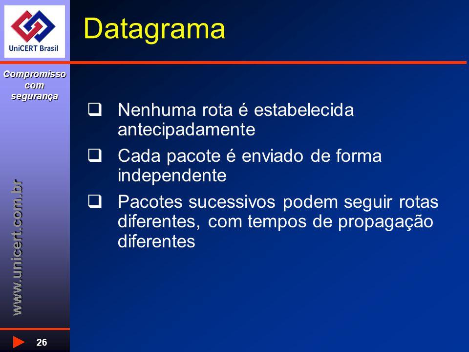 www.unicert.com.br Compromisso com segurança 26 Datagrama  Nenhuma rota é estabelecida antecipadamente  Cada pacote é enviado de forma independente