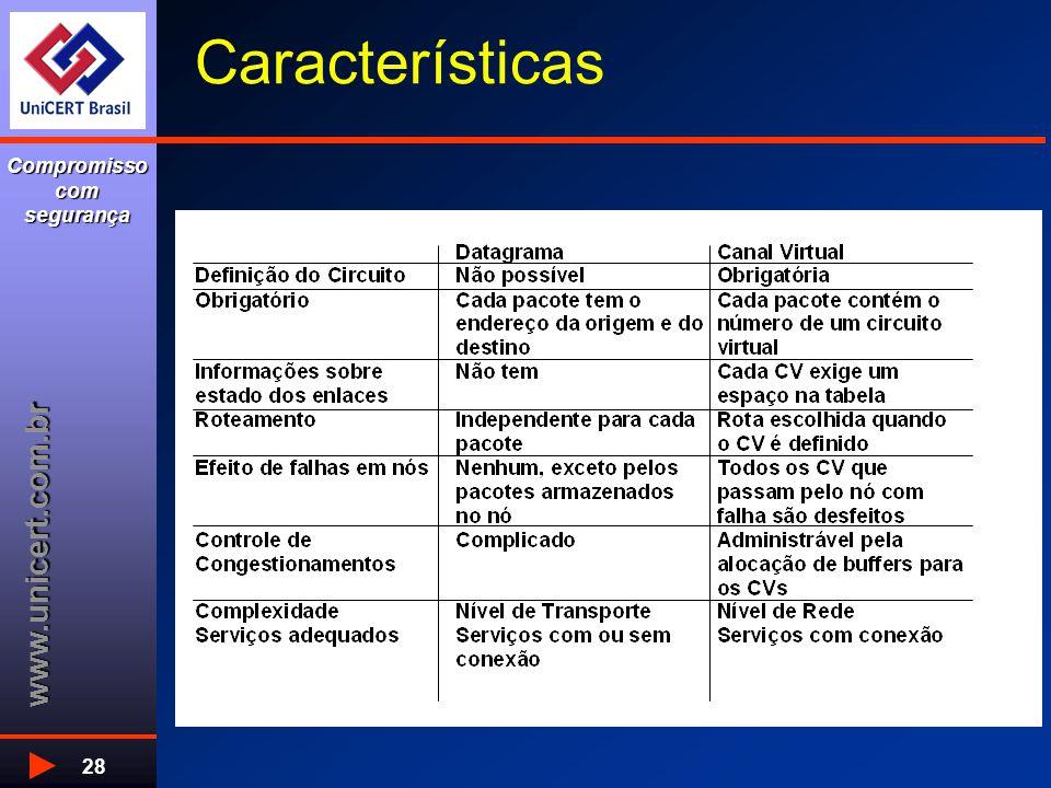 www.unicert.com.br Compromisso com segurança 28 Características